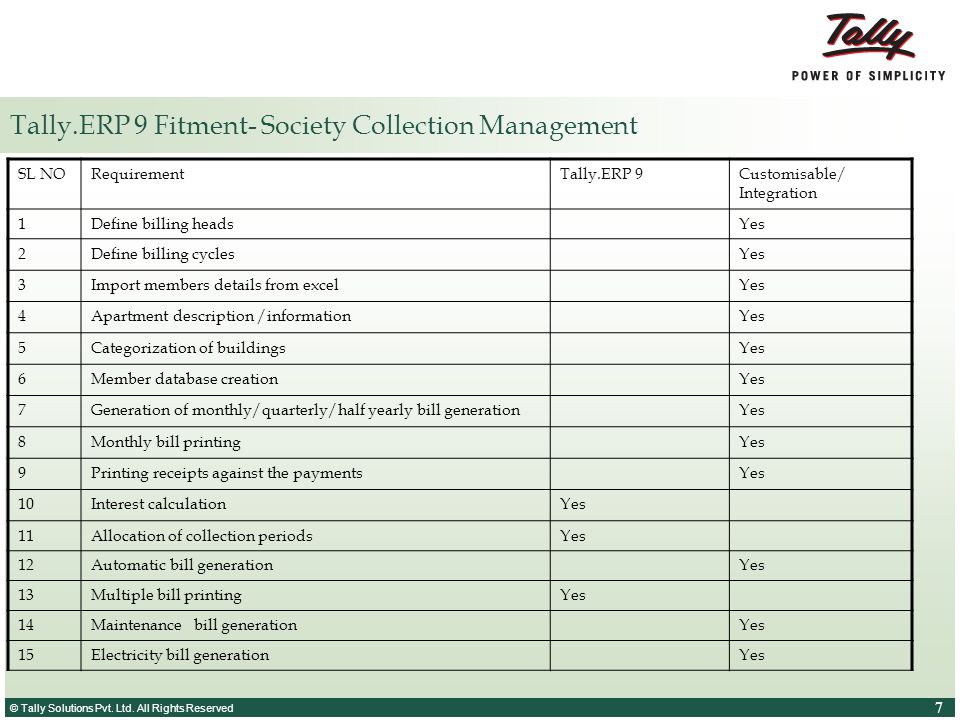 Tally.ERP 9 Fitment- Society Collection Management