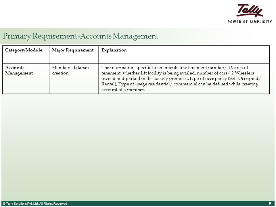 Primary Requirement-Accounts Management