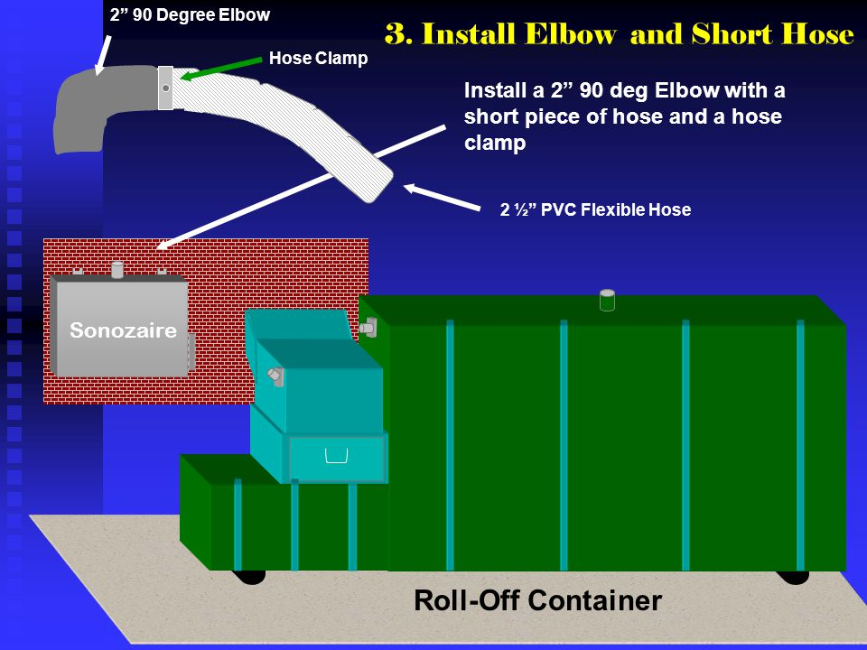 3. Install Elbow and Short Hose