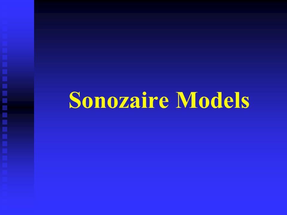 Sonozaire Models