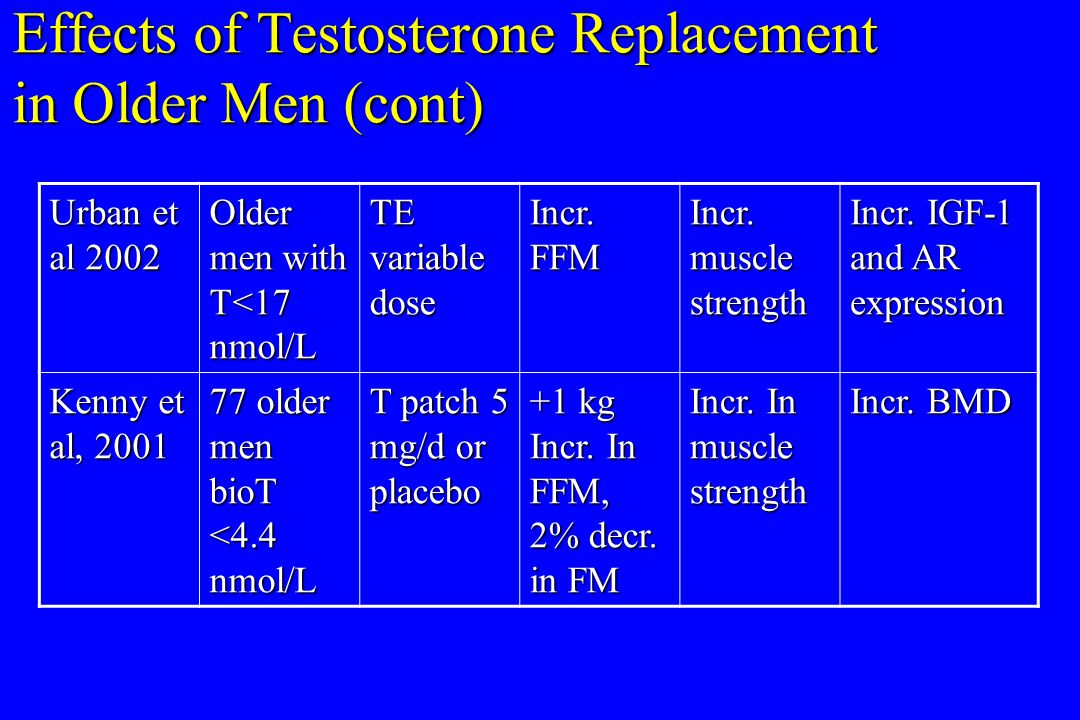 Effects of Testosterone Replacement in Older Men (cont)