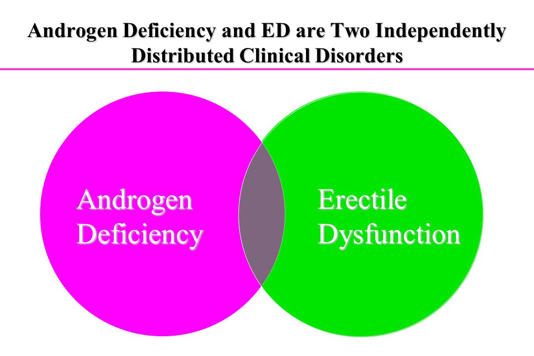 Androgen Deficiency Erectile Dysfunction