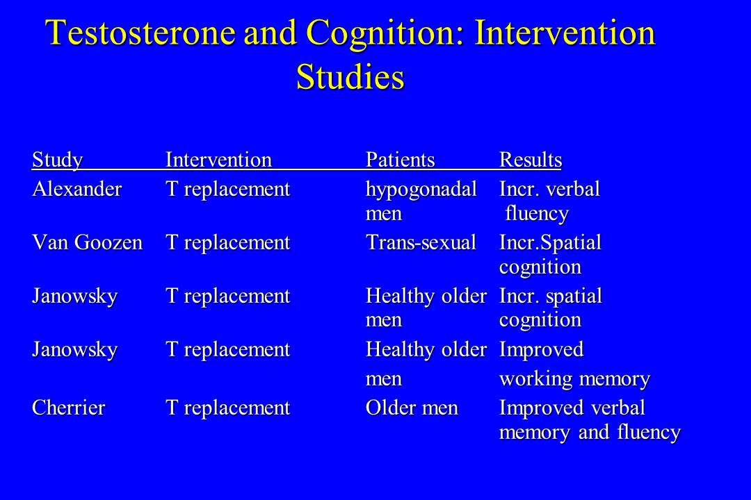 Testosterone and Cognition: Intervention Studies