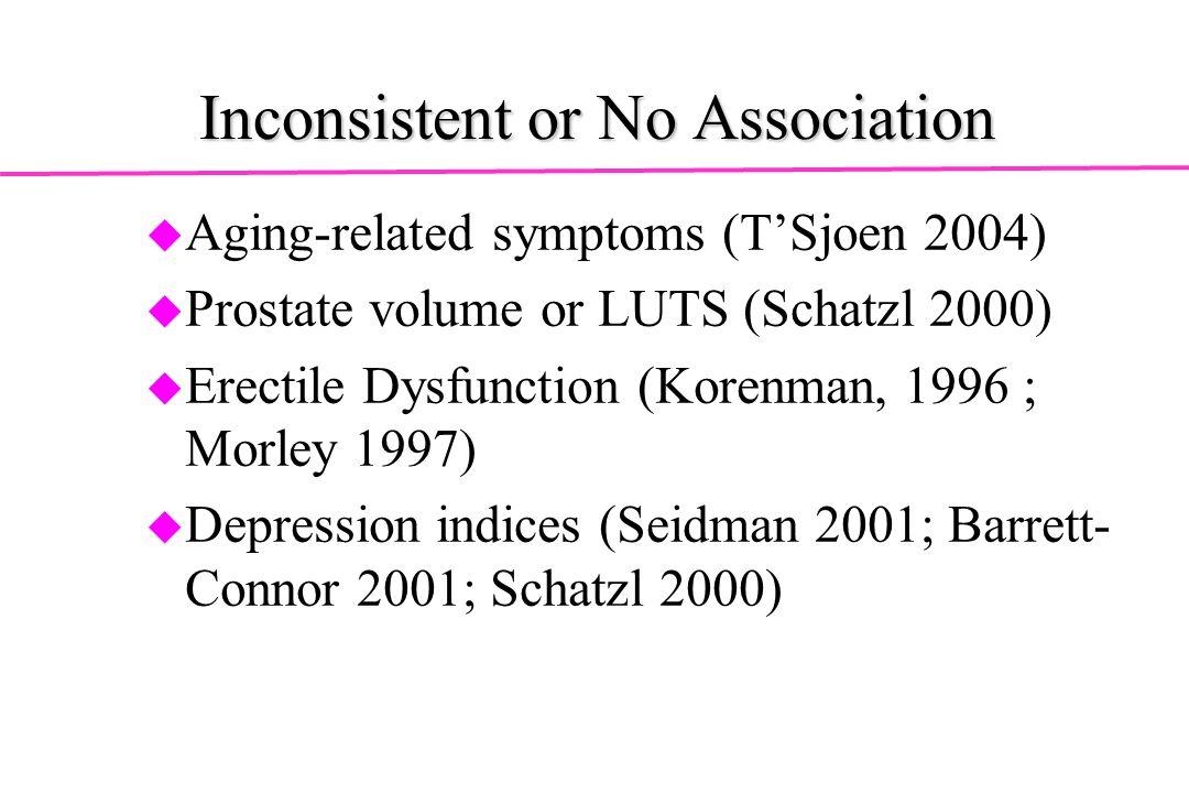 Inconsistent or No Association