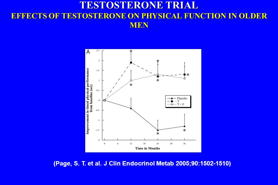 TESTOSTERONE TRIAL EFFECTS OF TESTOSTERONE ON PHYSICAL FUNCTION IN OLDER MEN
