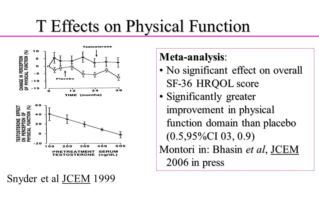 T Effects on Physical Function