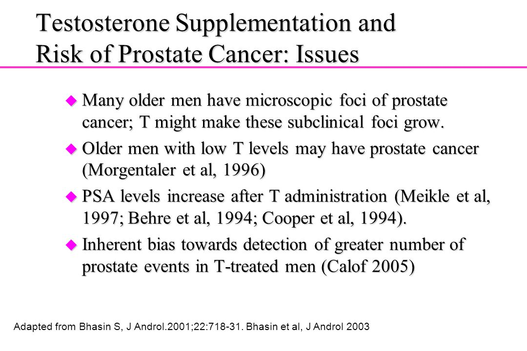 Testosterone Supplementation and Risk of Prostate Cancer: Issues