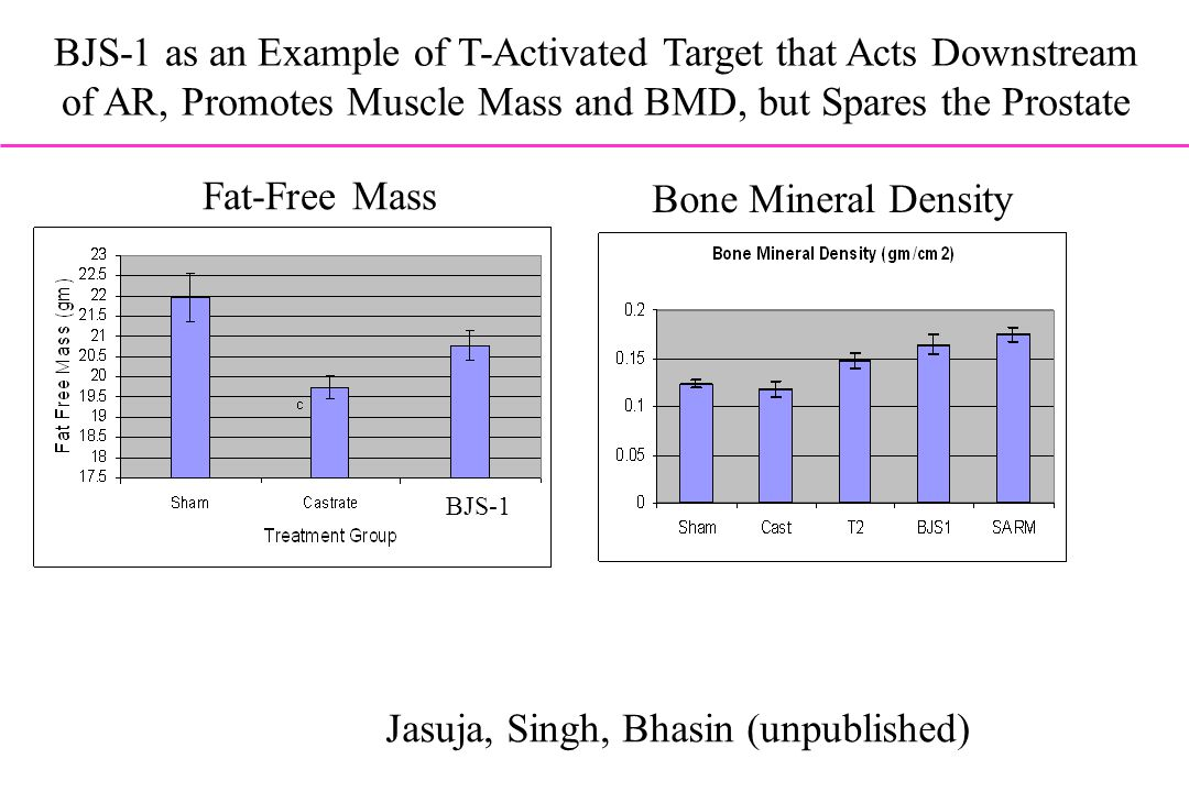 Jasuja, Singh, Bhasin (unpublished)