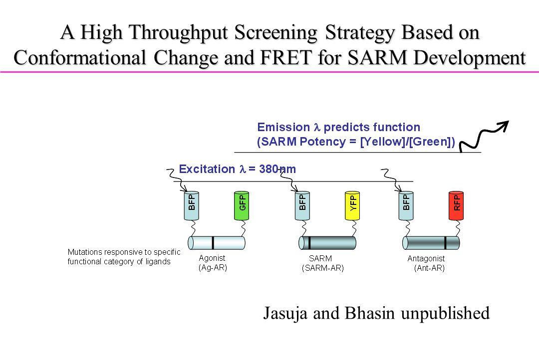 Jasuja and Bhasin unpublished
