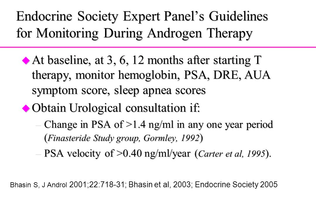 Endocrine Society Expert Panel's Guidelines for Monitoring During Androgen Therapy