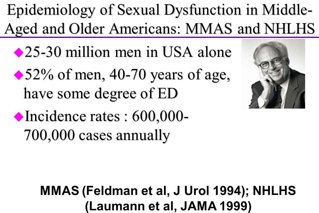 MMAS (Feldman et al, J Urol 1994); NHLHS (Laumann et al, JAMA 1999)
