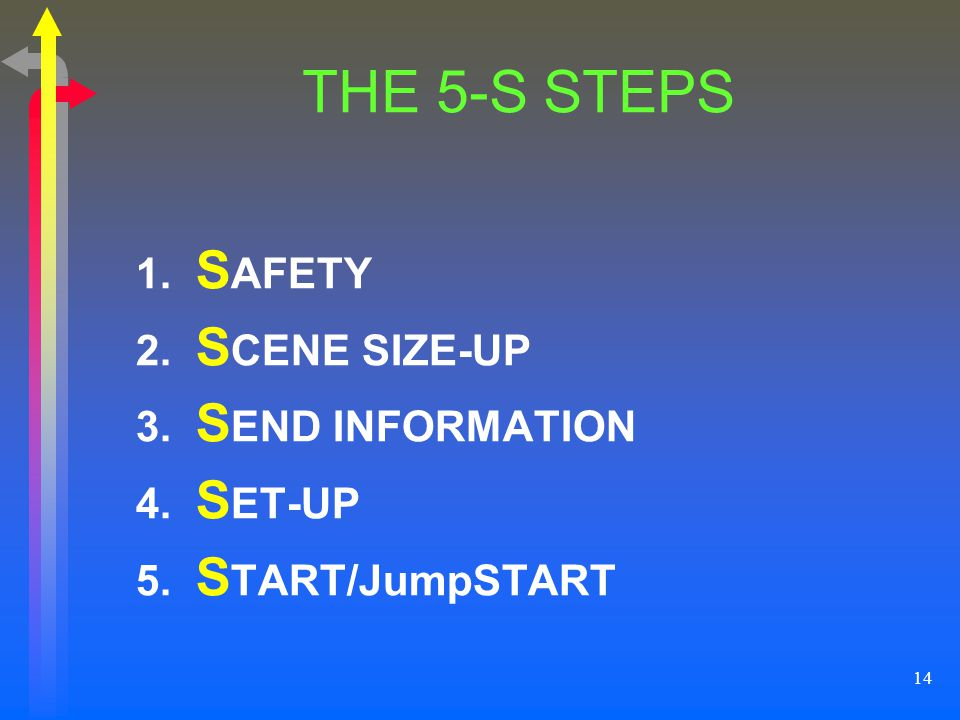 THE 5-S STEPS 1. SAFETY 2. SCENE SIZE-UP 3. SEND INFORMATION 4. SET-UP