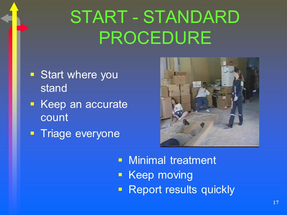 START - STANDARD PROCEDURE