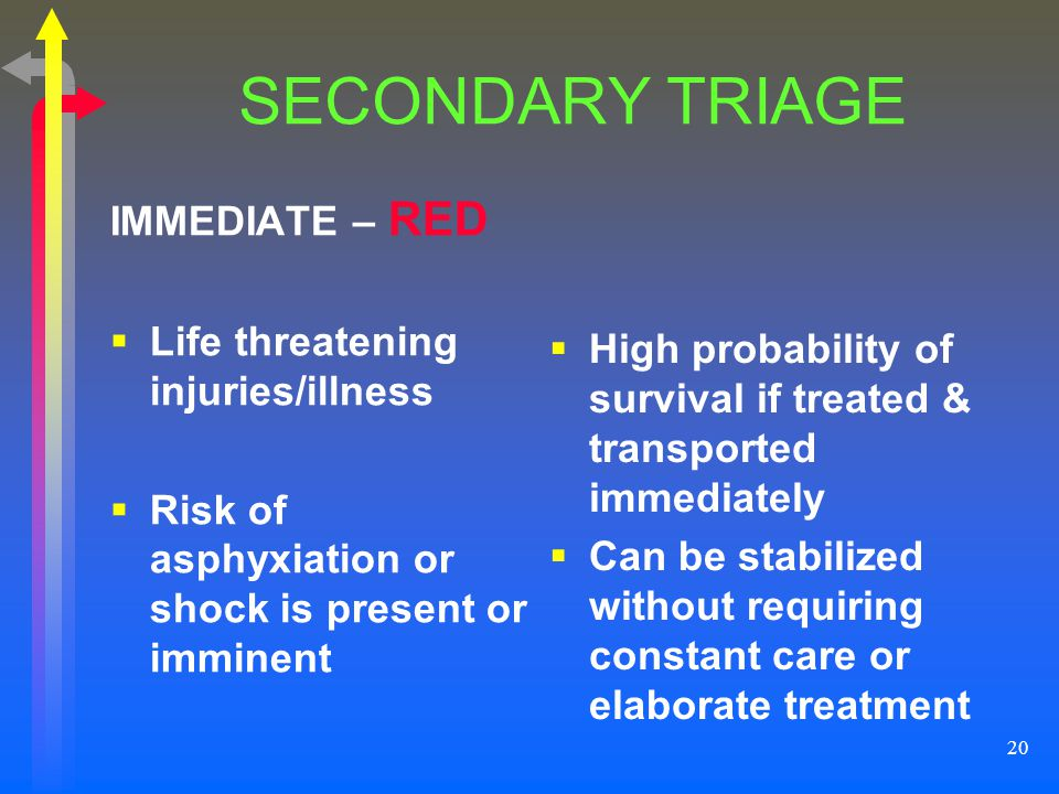 SECONDARY TRIAGE IMMEDIATE – RED Life threatening injuries/illness