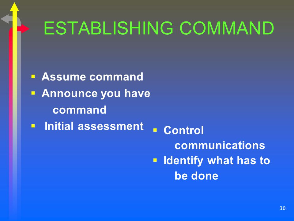 ESTABLISHING COMMAND Assume command Announce you have command