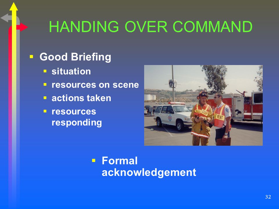 HANDING OVER COMMAND Good Briefing Formal acknowledgement situation
