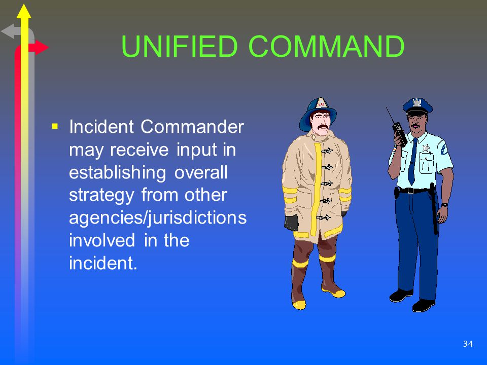 UNIFIED COMMAND Incident Commander may receive input in establishing overall strategy from other agencies/jurisdictions involved in the incident.
