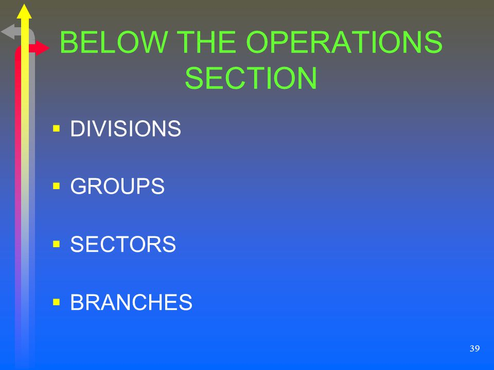 BELOW THE OPERATIONS SECTION