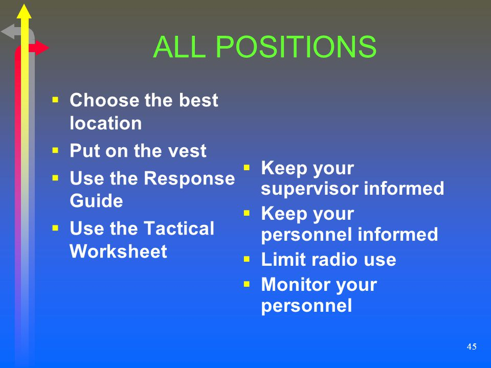 ALL POSITIONS Choose the best location Put on the vest