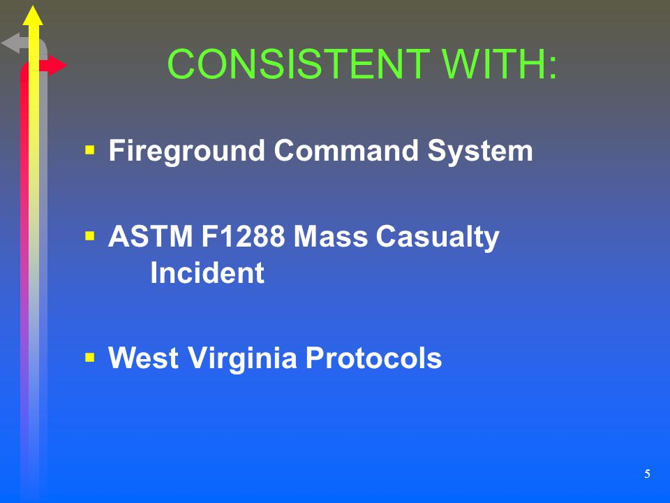 CONSISTENT WITH: Fireground Command System