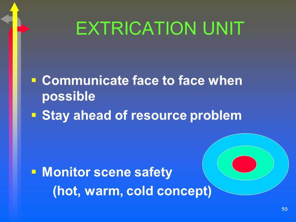 EXTRICATION UNIT Communicate face to face when possible