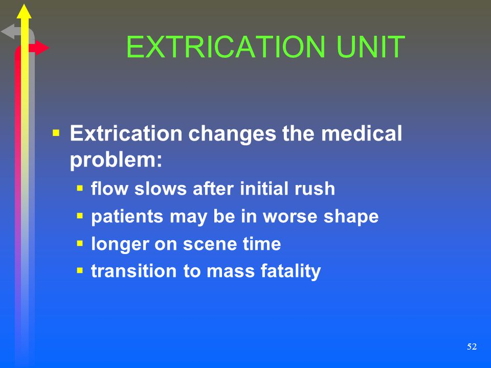 EXTRICATION UNIT Extrication changes the medical problem: