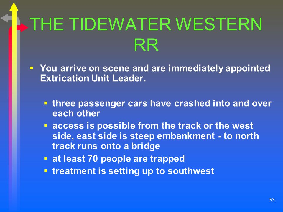 THE TIDEWATER WESTERN RR