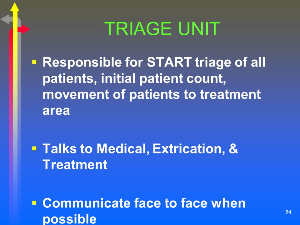 TRIAGE UNIT Responsible for START triage of all patients, initial patient count, movement of patients to treatment area.