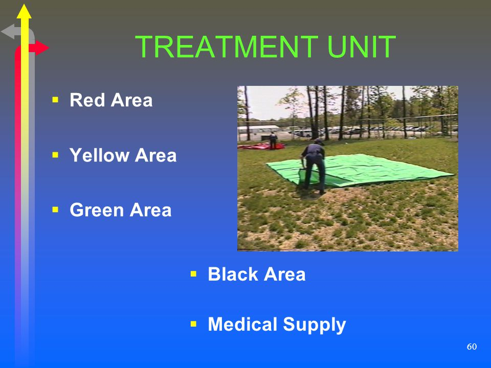 TREATMENT UNIT Red Area Yellow Area Green Area Black Area