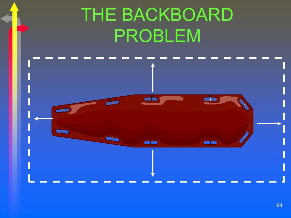 THE BACKBOARD PROBLEM