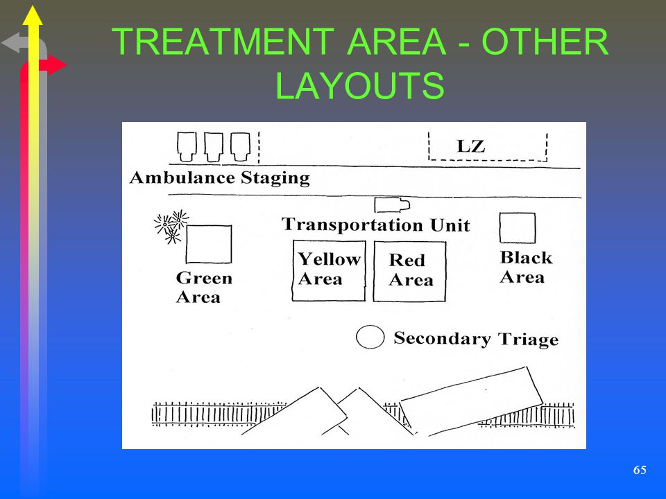 TREATMENT AREA - OTHER LAYOUTS