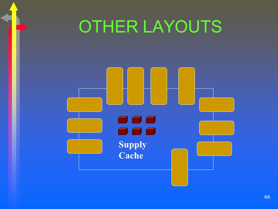 OTHER LAYOUTS Supply Cache