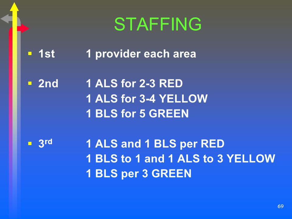 STAFFING 1st 1 provider each area 2nd 1 ALS for 2-3 RED