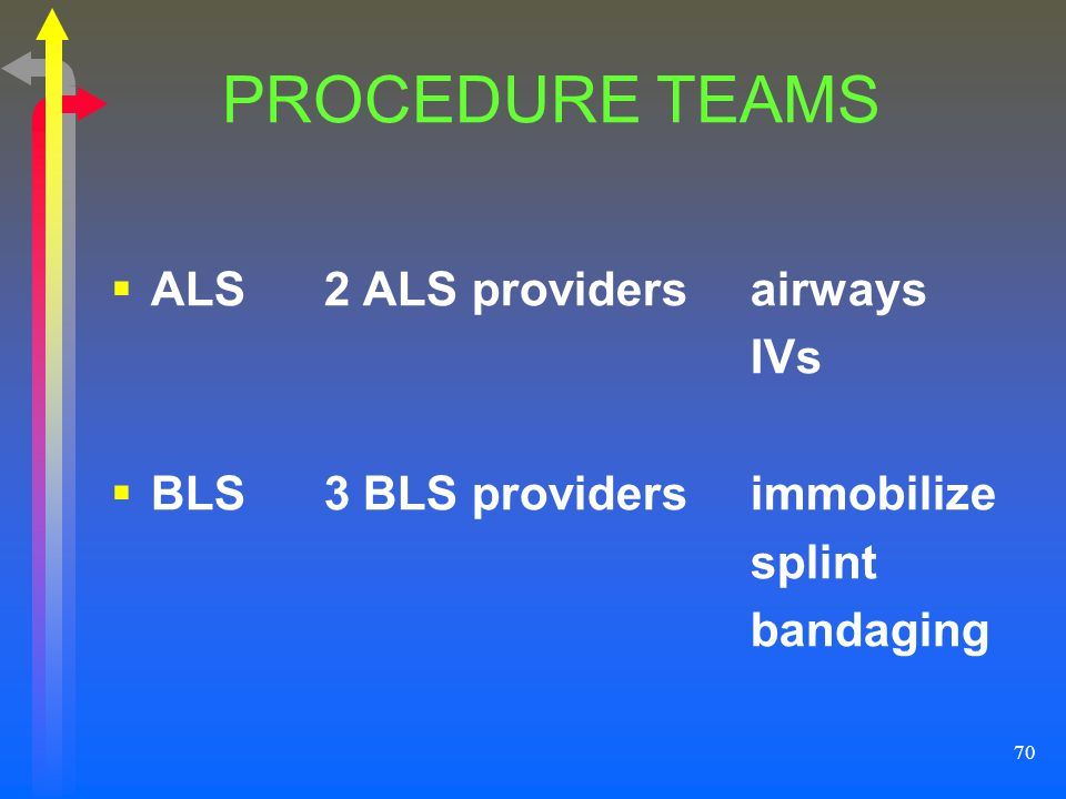 PROCEDURE TEAMS ALS 2 ALS providers airways IVs
