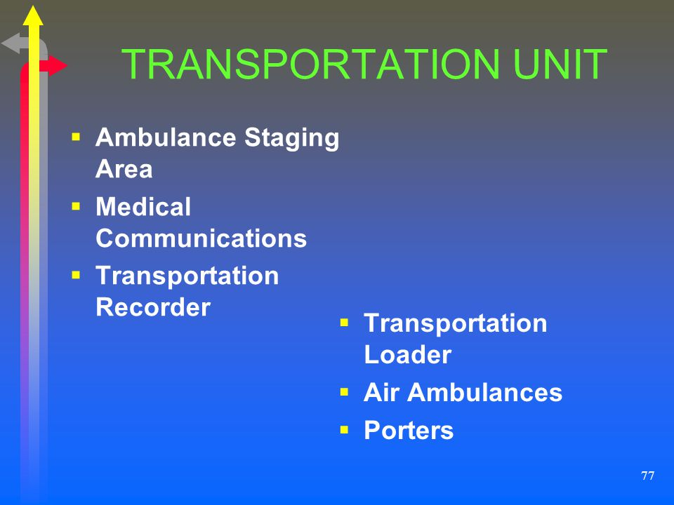 TRANSPORTATION UNIT Ambulance Staging Area Medical Communications