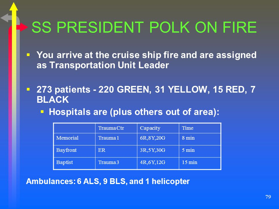 SS PRESIDENT POLK ON FIRE