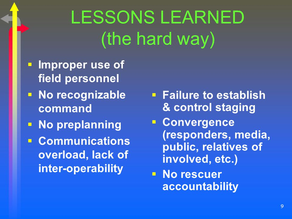 LESSONS LEARNED (the hard way)
