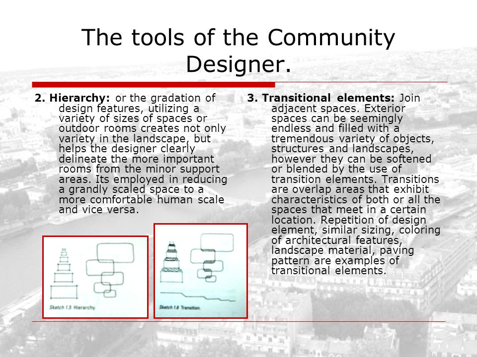 The tools of the Community Designer.