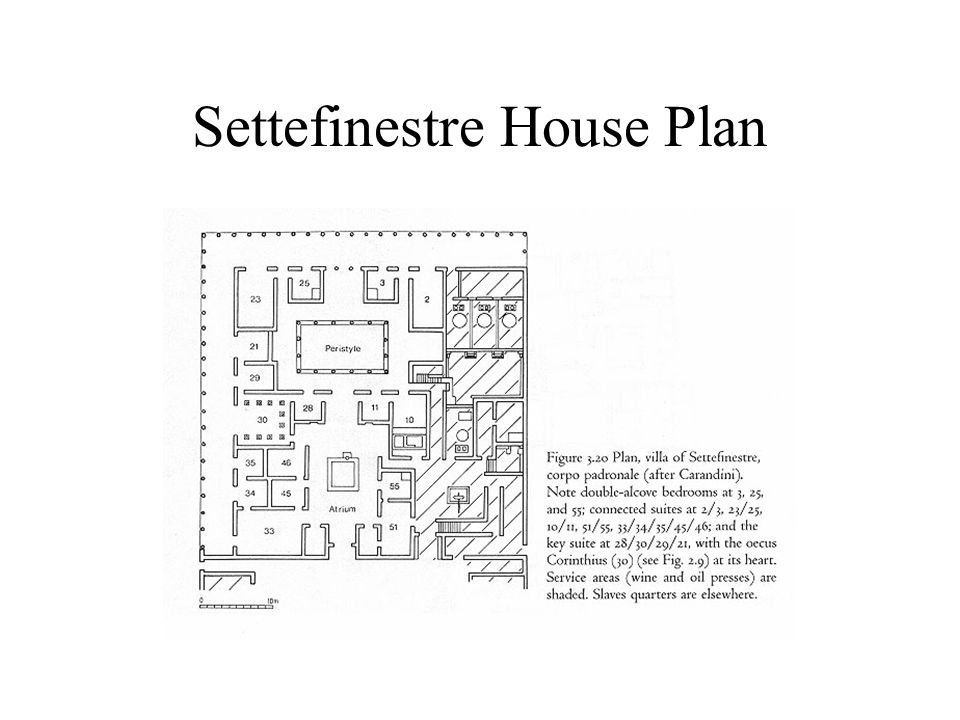 Plan Villa Settefinestre
