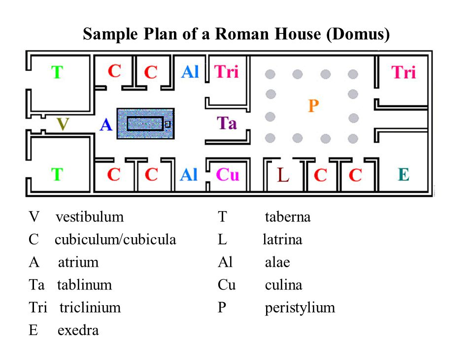 Art architecture of pompeii and herculanium ppt video for Sample blueprint of a house
