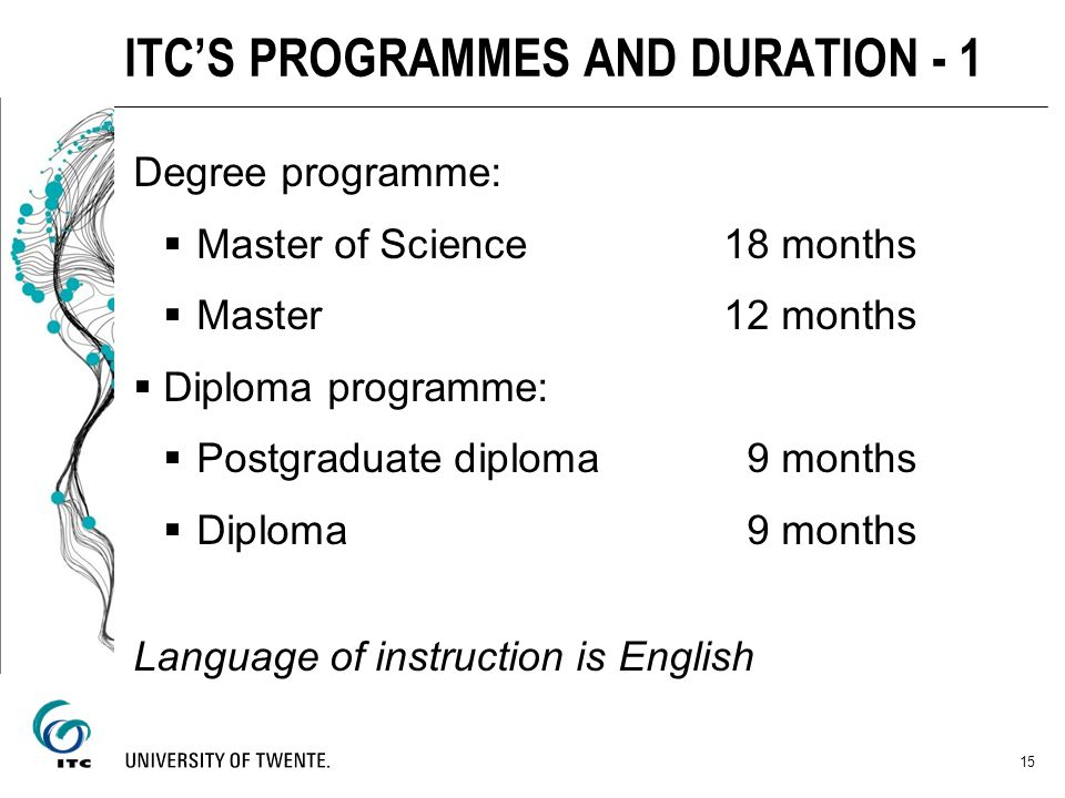 ITC'S PROGRAMMES AND DURATION - 1