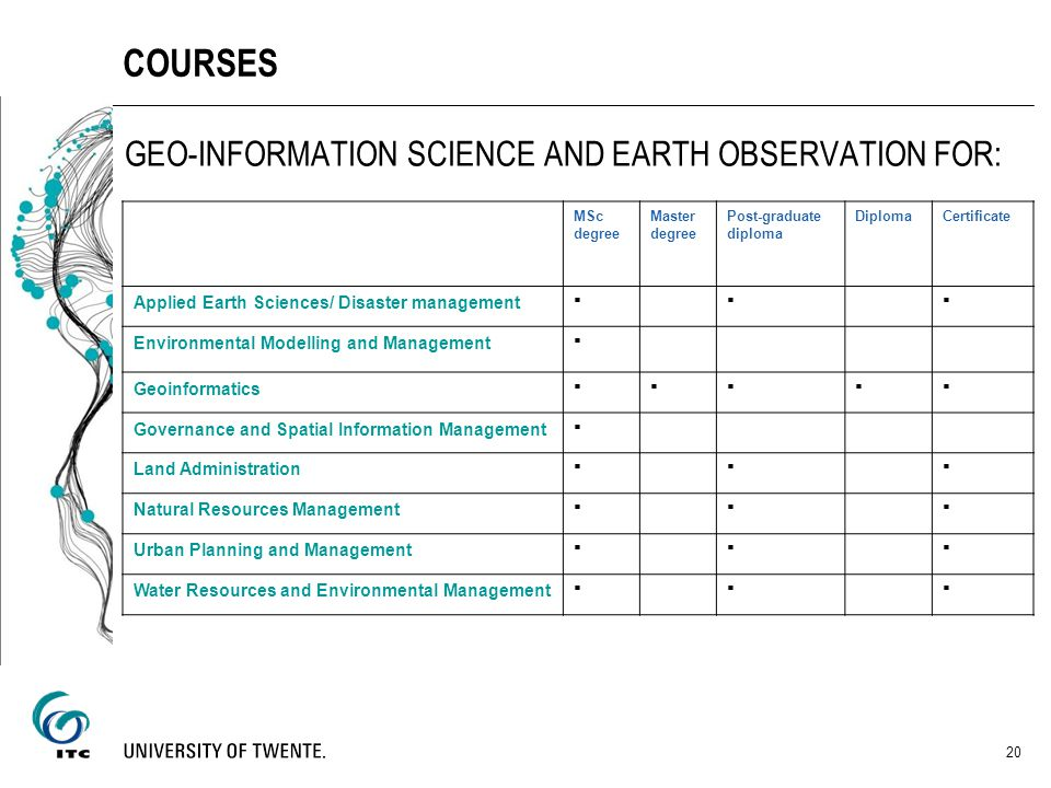 Courses GEO-INFORMATION SCIENCE AND EARTH OBSERVATION FOR: