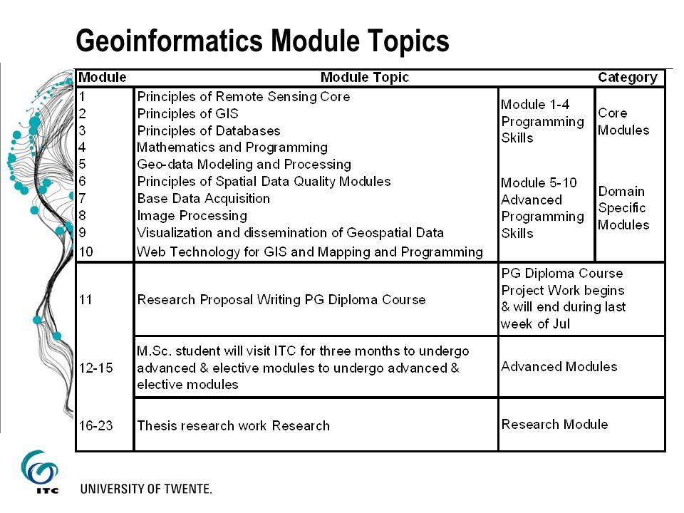 Geoinformatics Module Topics