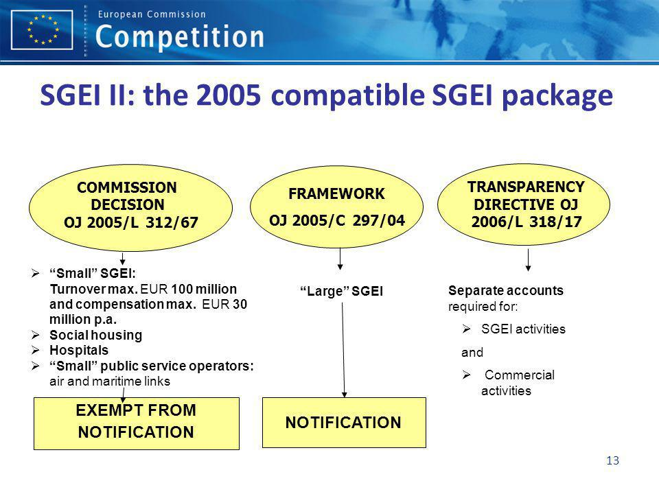 SGEI II: the 2005 compatible SGEI package
