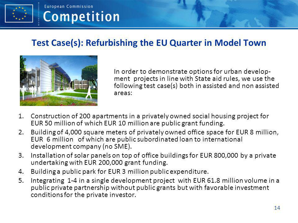Test Case(s): Refurbishing the EU Quarter in Model Town