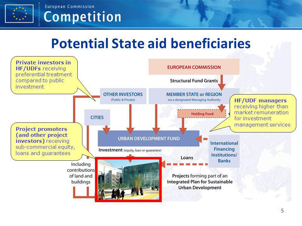 Potential State aid beneficiaries