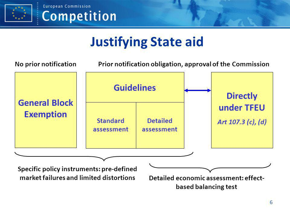 Justifying State aid Guidelines Directly under TFEU