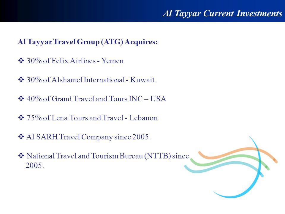 Al Tayyar Current Investments