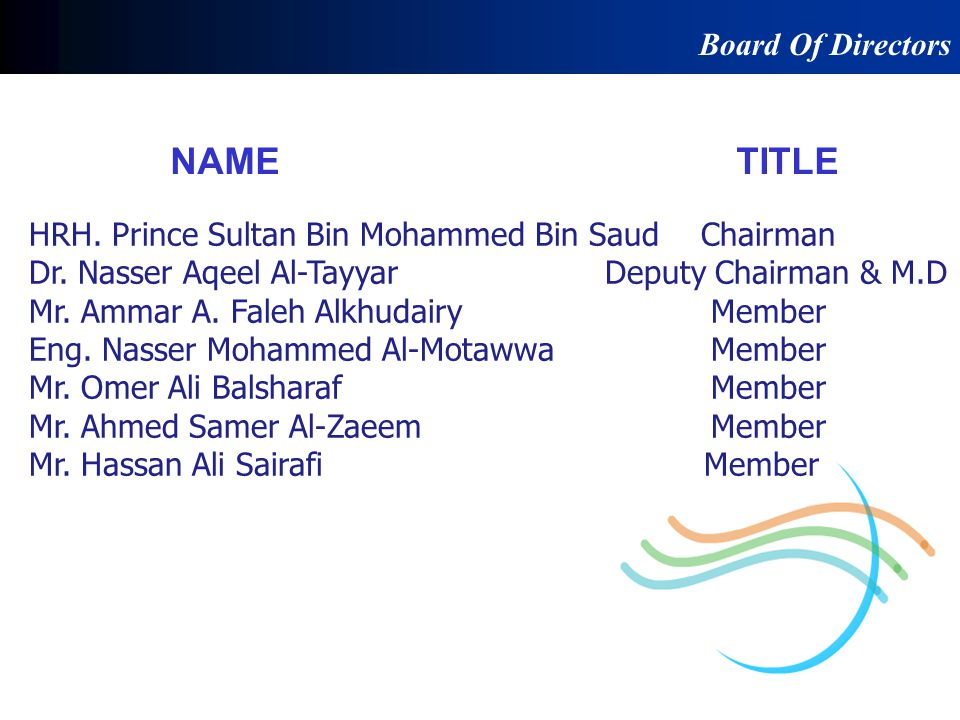 Board Of Directors NAME TITLE