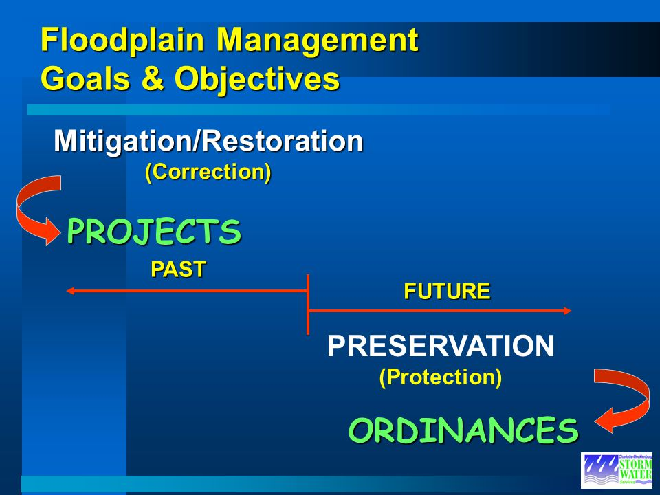 Floodplain Management Goals & Objectives